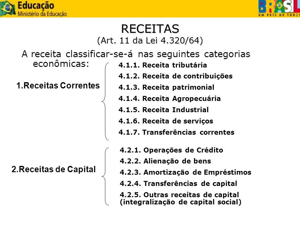 RECEITAS (Art. 11 da Lei 4.320/64) A receita classificar-se-á nas seguintes categorias econômicas: 4.1.1. Receita tributária 4.1.2. Receita de contrib