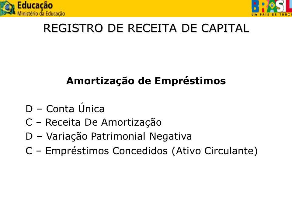 REGISTRO DE RECEITA DE CAPITAL Amortização de Empréstimos D – Conta Única C – Empréstimos Concedidos (Ativo Circulante) C – Receita De Amortização D –