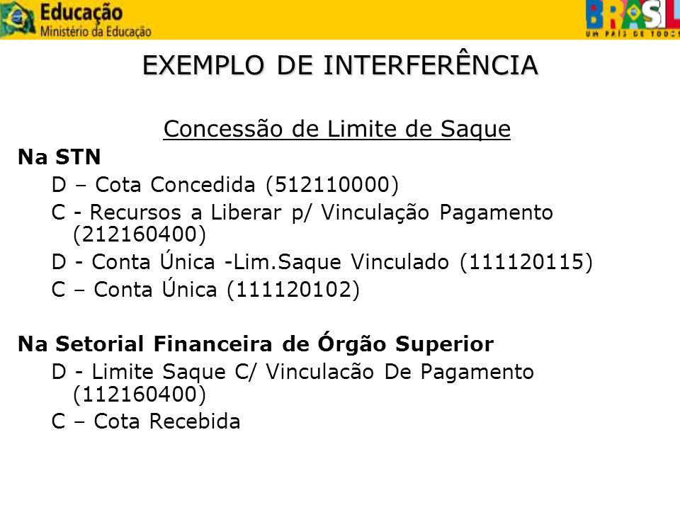EXEMPLO DE INTERFERÊNCIA Concessão de Limite de Saque Na STN D – Cota Concedida (512110000) C - Recursos a Liberar p/ Vinculação Pagamento (212160400)