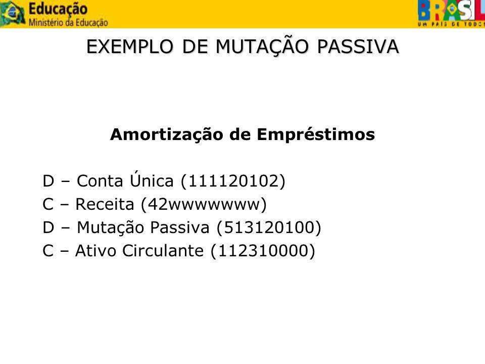 EXEMPLO DE MUTAÇÃO PASSIVA Amortização de Empréstimos D – Conta Única (111120102) C – Receita (42wwwwwww) D – Mutação Passiva (513120100) C – Ativo Ci