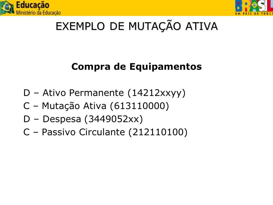 EXEMPLO DE MUTAÇÃO ATIVA Compra de Equipamentos D – Ativo Permanente (14212xxyy) C – Mutação Ativa (613110000) D – Despesa (3449052xx) C – Passivo Cir