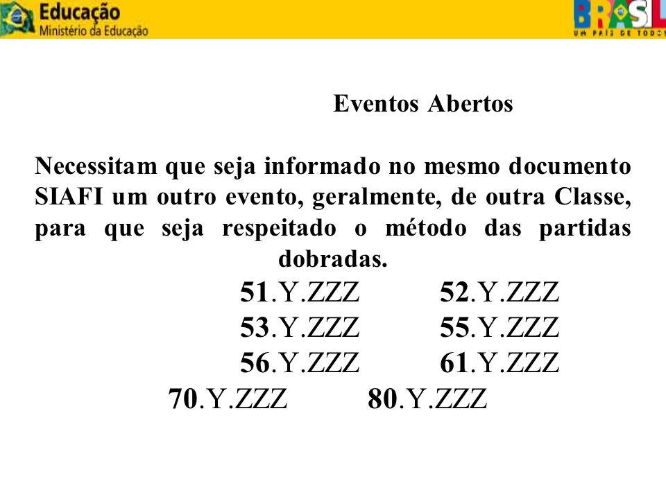 Eventos Abertos Necessitam que seja informado no mesmo documento SIAFI um outro evento, geralmente, de outra Classe, para que seja respeitado o método