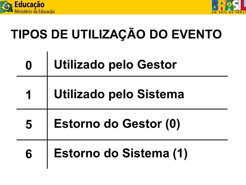 TIPOS DE UTILIZAÇÃO DO EVENTO 01560156 Utilizado pelo Gestor Utilizado pelo Sistema Estorno do Gestor (0) Estorno do Sistema (1)