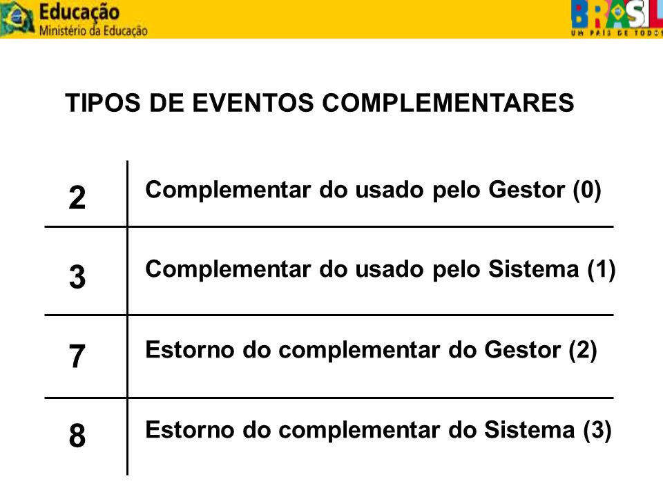 TIPOS DE EVENTOS COMPLEMENTARES 23782378 Complementar do usado pelo Gestor (0) Complementar do usado pelo Sistema (1) Estorno do complementar do Gesto