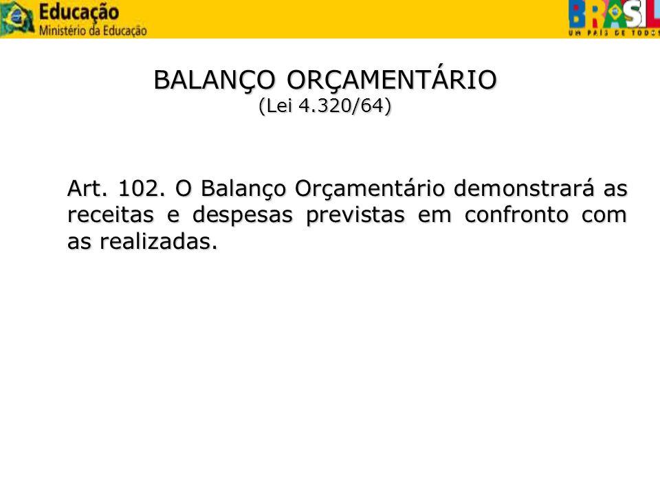 BALANÇO ORÇAMENTÁRIO (Lei 4.320/64) Art. 102. O Balanço Orçamentário demonstrará as receitas e despesas previstas em confronto com as realizadas.