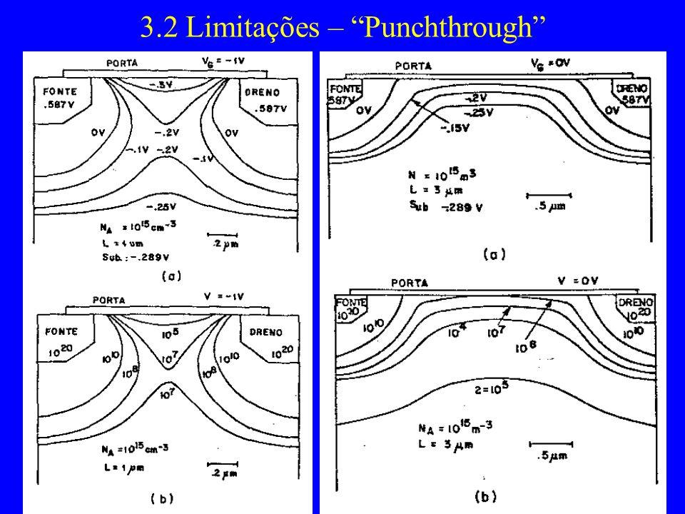 3.2 Limitações – Punchthrough