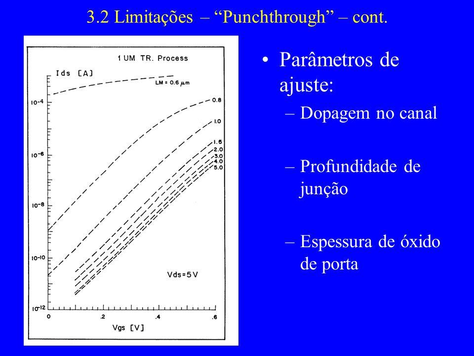 3.2 Limitações – Punchthrough – cont. Parâmetros de ajuste: –Dopagem no canal –Profundidade de junção –Espessura de óxido de porta