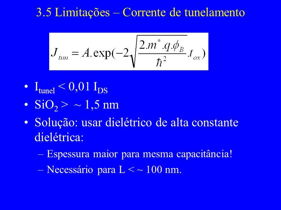 3.5 Limitações – Corrente de tunelamento I tunel < 0,01 I DS SiO 2 > ~ 1,5 nm Solução: usar dielétrico de alta constante dielétrica: –Espessura maior