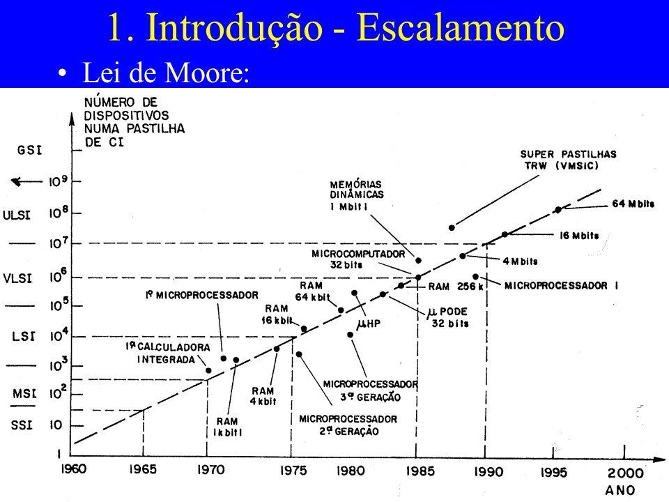 1. Introdução - Escalamento Lei de Moore: