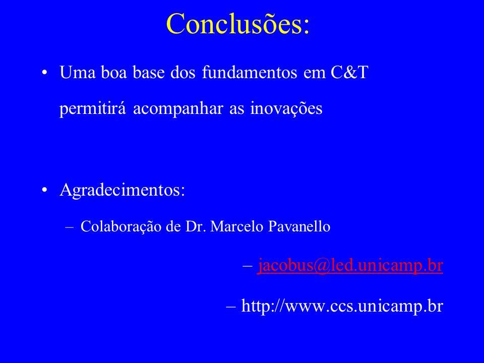 Conclusões: Uma boa base dos fundamentos em C&T permitirá acompanhar as inovações Agradecimentos: –Colaboração de Dr. Marcelo Pavanello –jacobus@led.u
