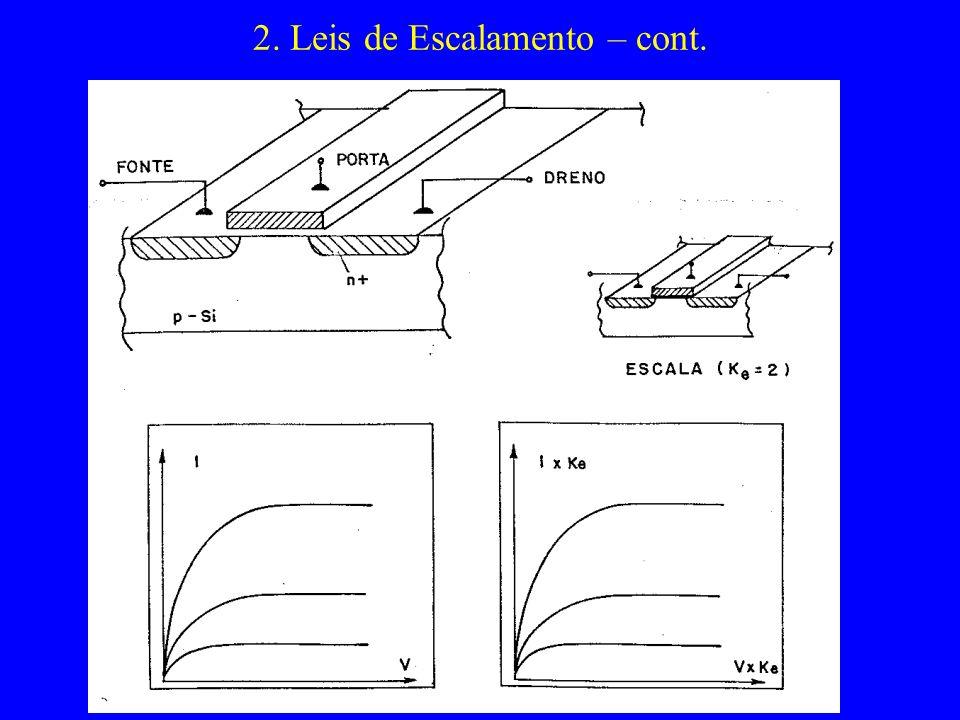 2. Leis de Escalamento – cont.