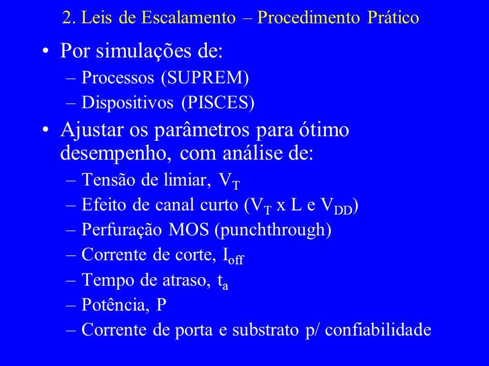 2. Leis de Escalamento – Procedimento Prático Por simulações de: –Processos (SUPREM) –Dispositivos (PISCES) Ajustar os parâmetros para ótimo desempenh