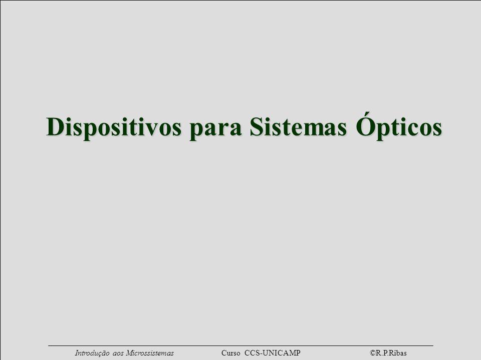 Introdução aos Microssistemas Curso CCS-UNICAMP ©R.P.Ribas Micro-Espelhos fixos e móveis horizontais e verticais