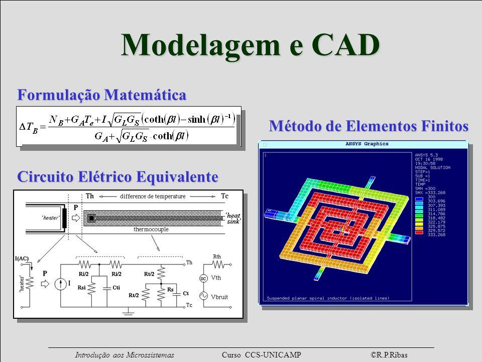 Introdução aos Microssistemas Curso CCS-UNICAMP ©R.P.Ribas Formulação Matemática Formulação Matemática Circuito Elétrico Equivalente Circuito Elétrico