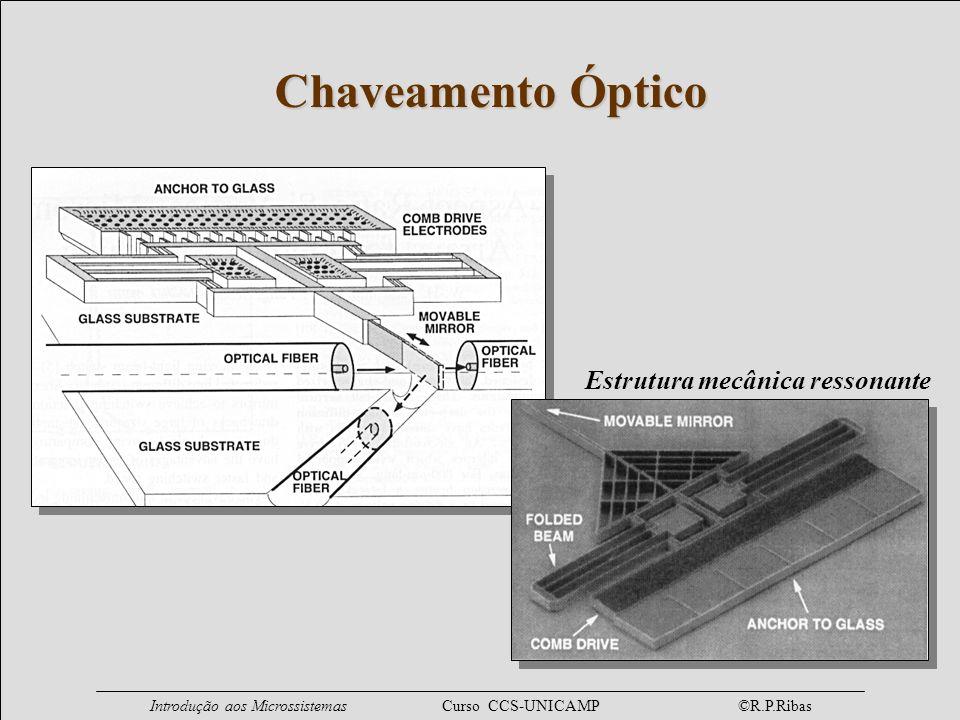 Introdução aos Microssistemas Curso CCS-UNICAMP ©R.P.Ribas Chaveamento Óptico Estrutura mecânica ressonante
