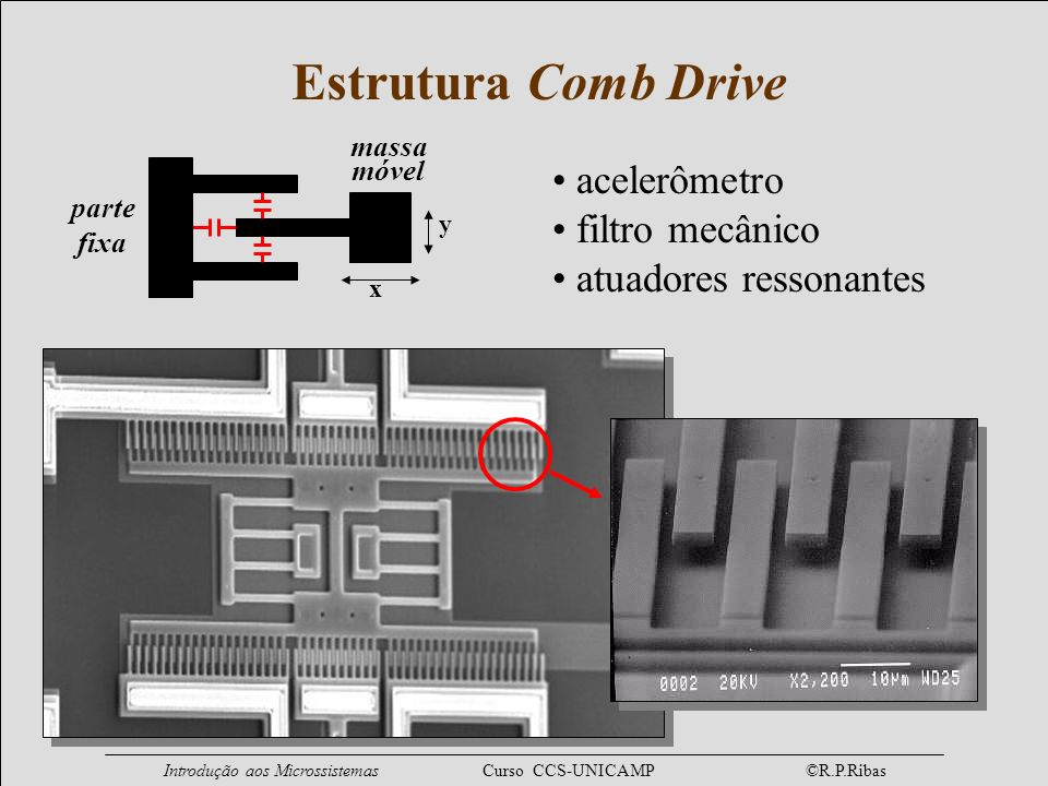 Introdução aos Microssistemas Curso CCS-UNICAMP ©R.P.Ribas Estrutura Comb Drive x y parte fixa massa móvel acelerômetro filtro mecânico atuadores ress