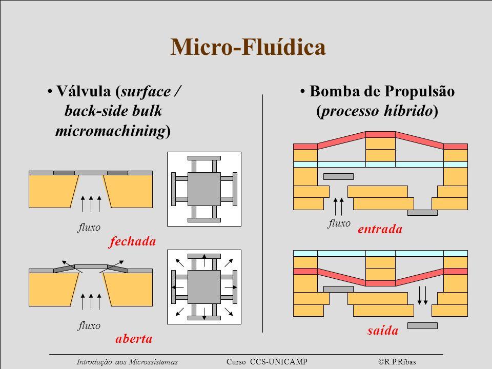 Introdução aos Microssistemas Curso CCS-UNICAMP ©R.P.Ribas Micro-Fluídica Válvula (surface / back-side bulk micromachining) fechada aberta fluxo Bomba