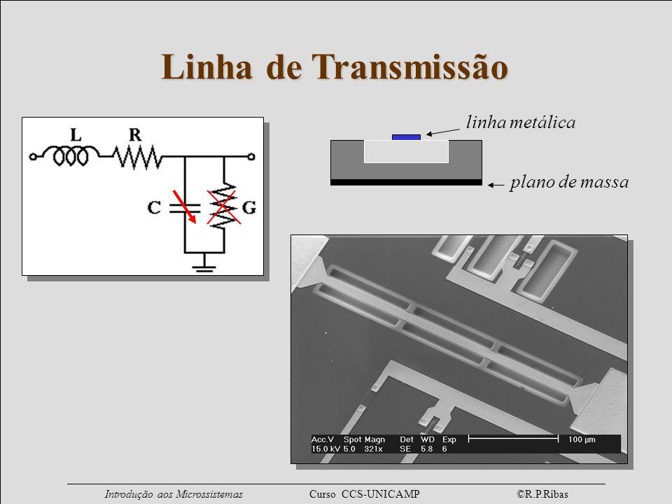 Introdução aos Microssistemas Curso CCS-UNICAMP ©R.P.Ribas Linha de Transmissão plano de massa linha metálica