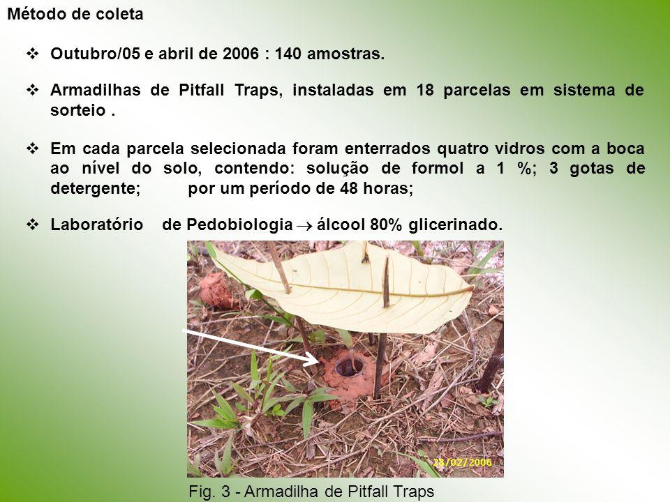 Outubro/05 e abril de 2006 : 140 amostras. Armadilhas de Pitfall Traps, instaladas em 18 parcelas em sistema de sorteio. Em cada parcela selecionada f