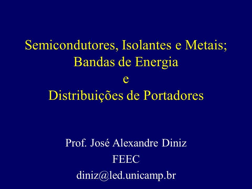 Semicondutores, Isolantes e Metais; Bandas de Energia e Distribuições de Portadores Prof. José Alexandre Diniz FEEC diniz@led.unicamp.br
