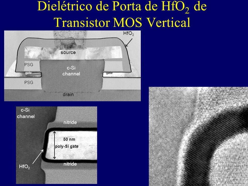 Dielétrico de Porta de HfO 2 de Transistor MOS Vertical c-Si channel source drain PSG gate PSG HfO 2 poly-Si gate nitride c-Si channel HfO 2 50 nm