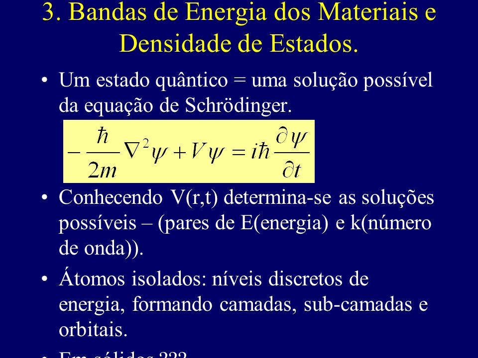 3. Bandas de Energia dos Materiais e Densidade de Estados. Um estado quântico = uma solução possível da equação de Schrödinger. Conhecendo V(r,t) dete