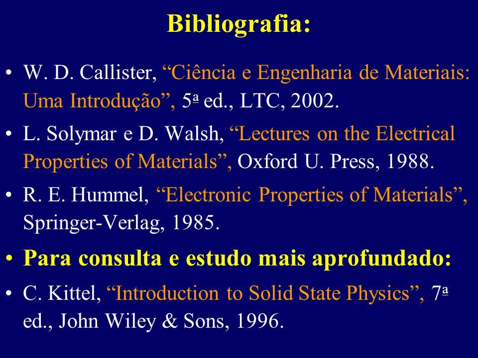Bibliografia: W. D. Callister, Ciência e Engenharia de Materiais: Uma Introdução, 5 a ed., LTC, 2002. L. Solymar e D. Walsh, Lectures on the Electrica