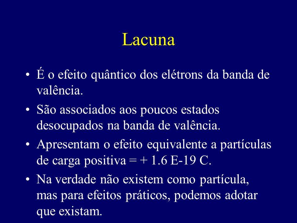 Lacuna É o efeito quântico dos elétrons da banda de valência. São associados aos poucos estados desocupados na banda de valência. Apresentam o efeito