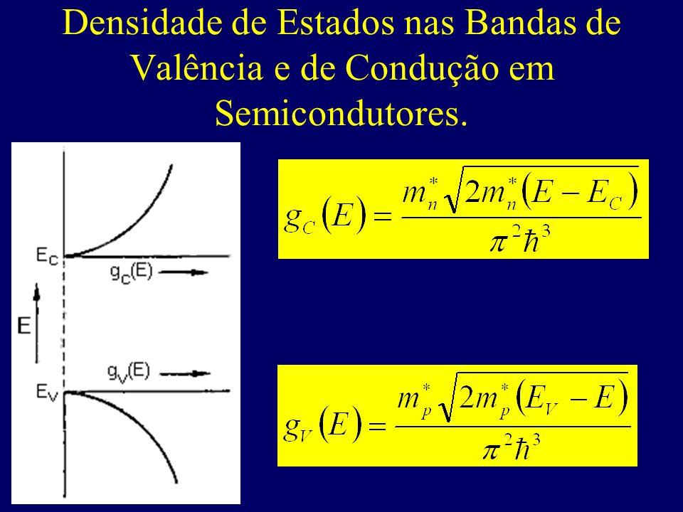 Densidade de Estados nas Bandas de Valência e de Condução em Semicondutores.