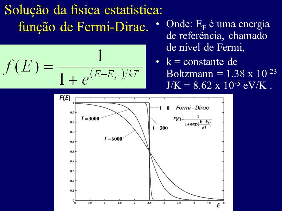 Solução da física estatística: função de Fermi-Dirac. Onde: E F é uma energia de referência, chamado de nível de Fermi, k = constante de Boltzmann = 1