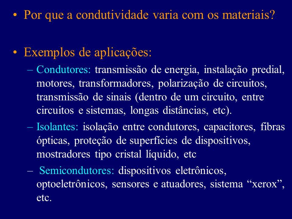 Por que a condutividade varia com os materiais? Exemplos de aplicações: –Condutores: transmissão de energia, instalação predial, motores, transformado