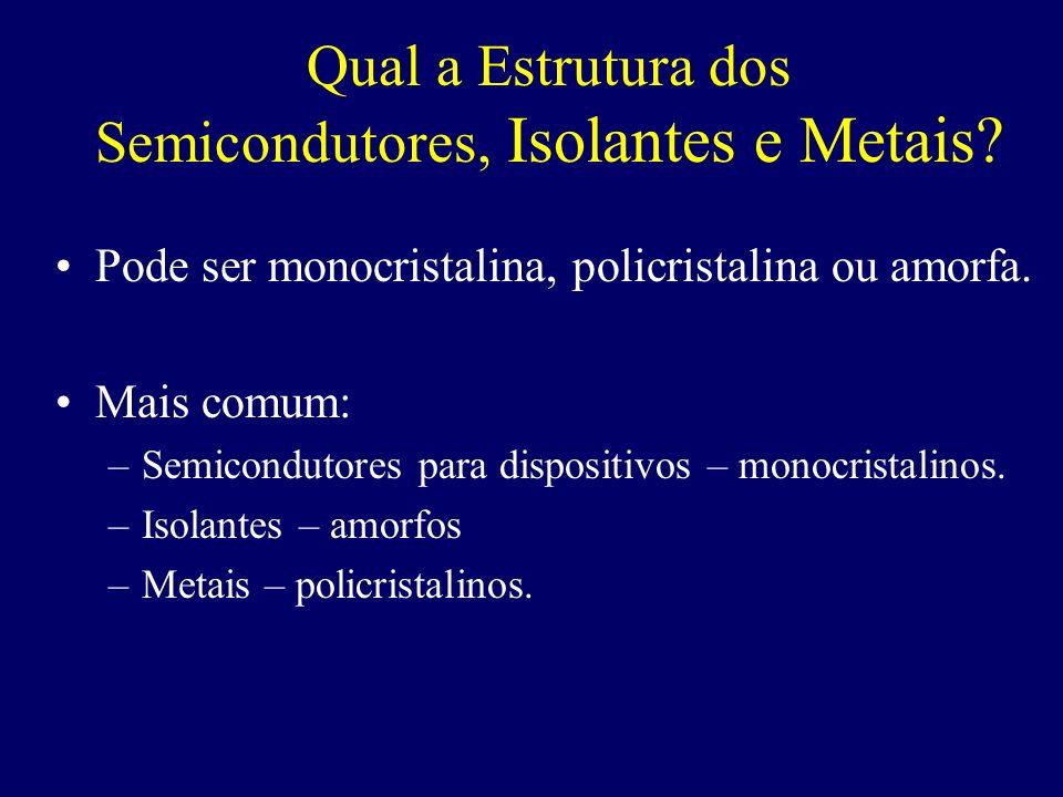 Qual a Estrutura dos Semicondutores, Isolantes e Metais? Pode ser monocristalina, policristalina ou amorfa. Mais comum: –Semicondutores para dispositi