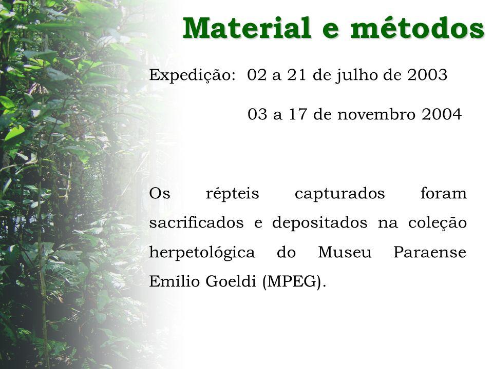 Expedição: 02 a 21 de julho de 2003 03 a 17 de novembro 2004 Os répteis capturados foram sacrificados e depositados na coleção herpetológica do Museu