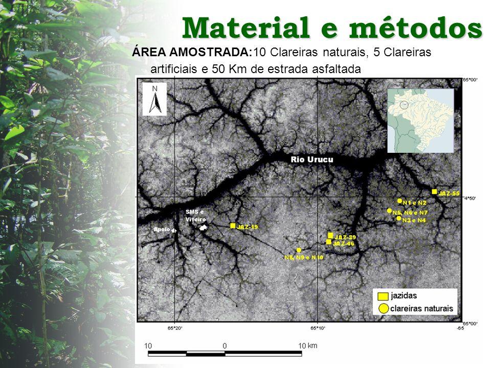 ÁREA AMOSTRADA:10 Clareiras naturais, 5 Clareiras artificiais e 50 Km de estrada asfaltada