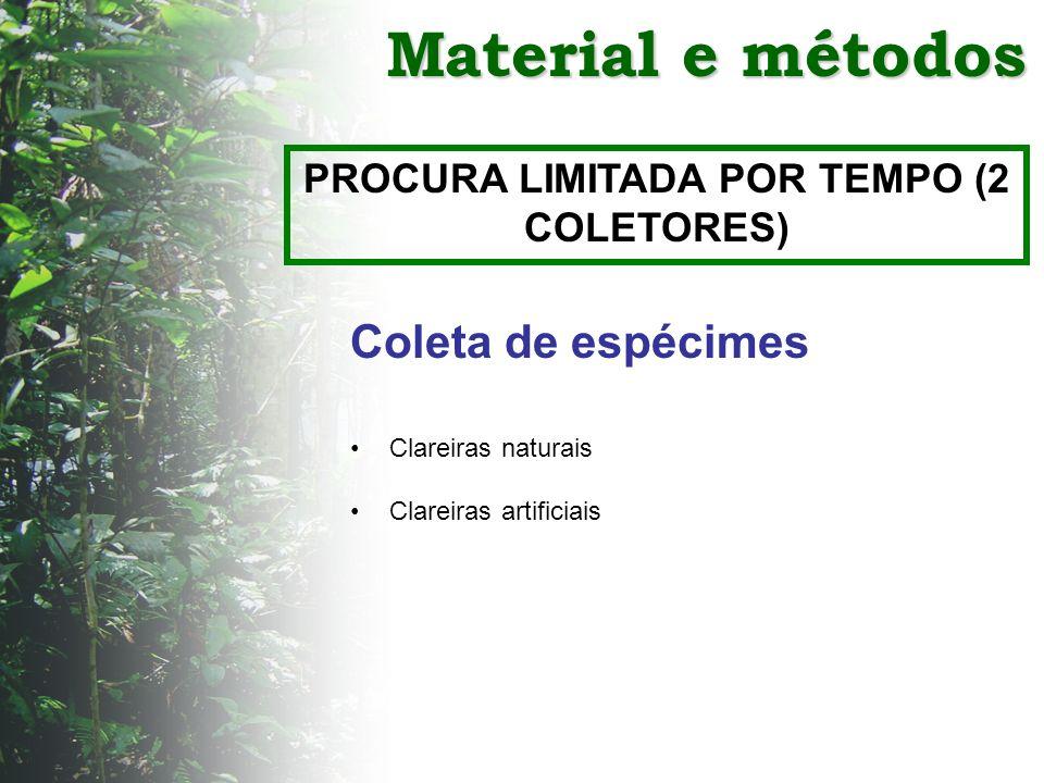 Material e métodos Coleta de espécimes Clareiras naturais Clareiras artificiais PROCURA LIMITADA POR TEMPO (2 COLETORES)
