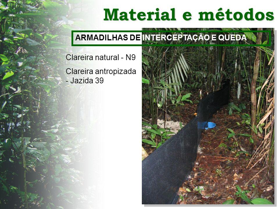 Material e métodos ARMADILHAS DE INTERCEPTAÇÃO E QUEDA Clareira natural - N9 Clareira antropizada - Jazida 39