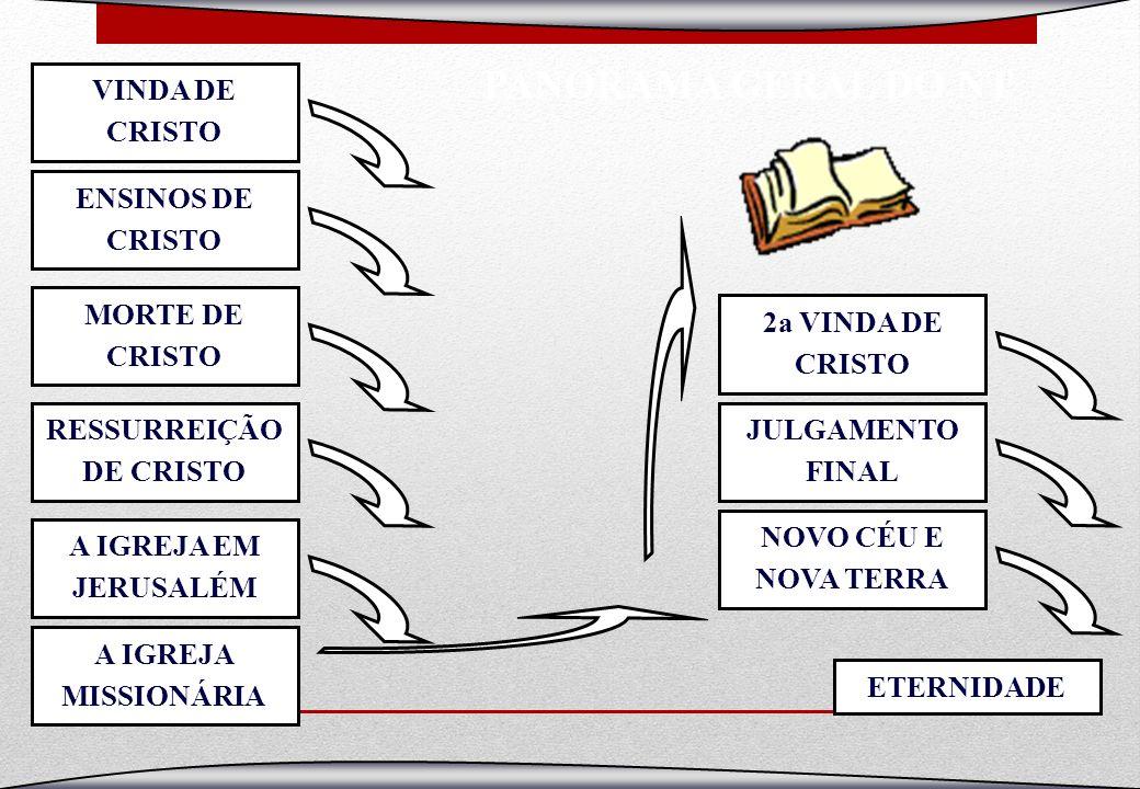 PANORAMA GERAL DO NT VINDA DE CRISTO ENSINOS DE CRISTO MORTE DE CRISTO RESSURREIÇÃO DE CRISTO A IGREJA EM JERUSALÉM A IGREJA MISSIONÁRIA 2a VINDA DE C