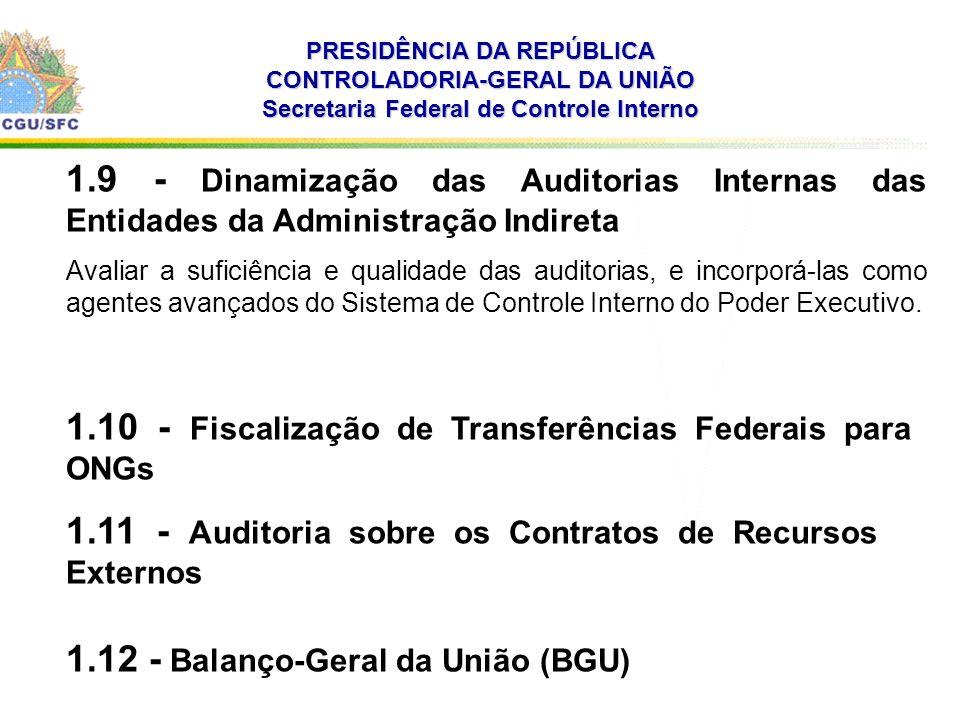 . PRESIDÊNCIA DA REPÚBLICA CONTROLADORIA-GERAL DA UNIÃO Secretaria Federal de Controle Interno 1.9 - Dinamização das Auditorias Internas das Entidades