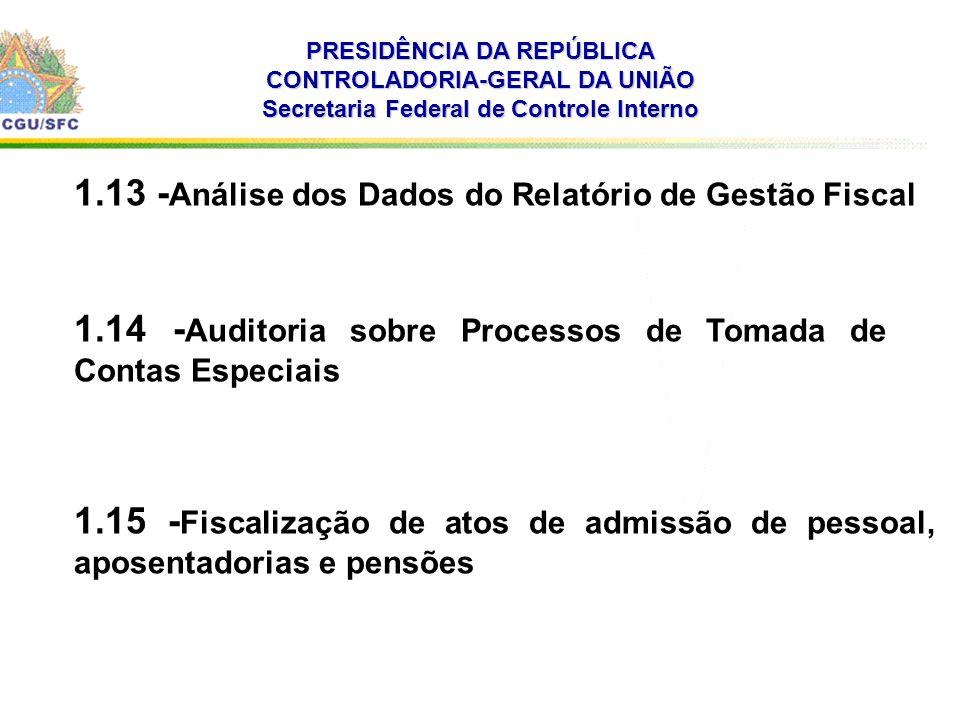 . PRESIDÊNCIA DA REPÚBLICA CONTROLADORIA-GERAL DA UNIÃO Secretaria Federal de Controle Interno 1.13 - Análise dos Dados do Relatório de Gestão Fiscal 1.14 - Auditoria sobre Processos de Tomada de Contas Especiais 1.15 - Fiscalização de atos de admissão de pessoal, aposentadorias e pensões