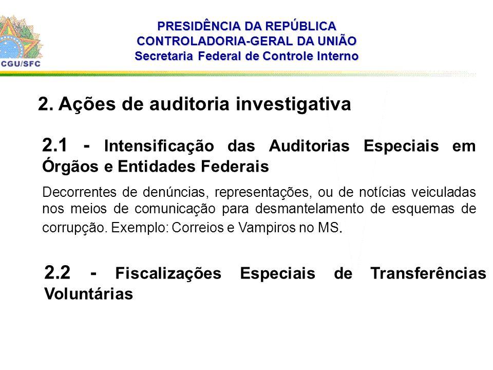 . PRESIDÊNCIA DA REPÚBLICA CONTROLADORIA-GERAL DA UNIÃO Secretaria Federal de Controle Interno 2. Ações de auditoria investigativa 2.1 - Intensificaçã