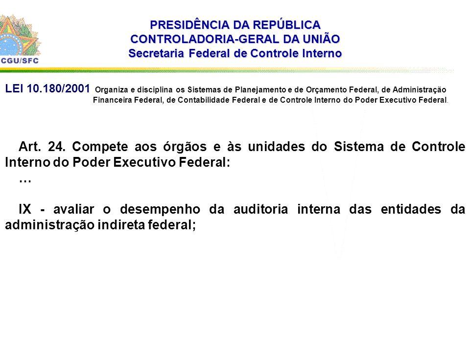 . PRESIDÊNCIA DA REPÚBLICA CONTROLADORIA-GERAL DA UNIÃO Secretaria Federal de Controle Interno Art. 24. Compete aos órgãos e às unidades do Sistema de