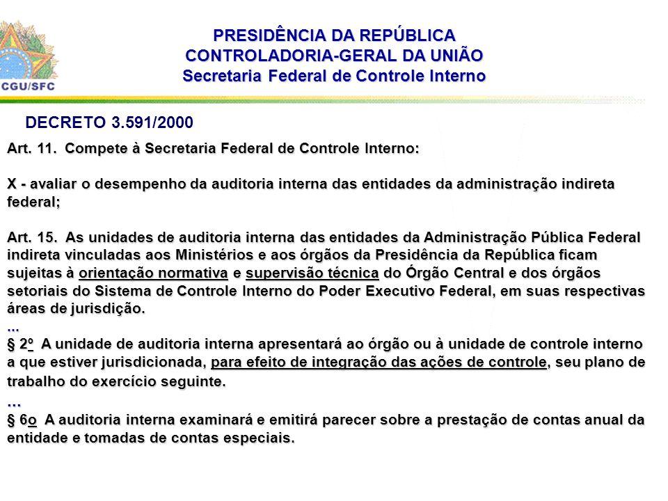 . PRESIDÊNCIA DA REPÚBLICA CONTROLADORIA-GERAL DA UNIÃO Secretaria Federal de Controle Interno DECRETO 3.591/2000 Art. 11. Compete à Secretaria Federa