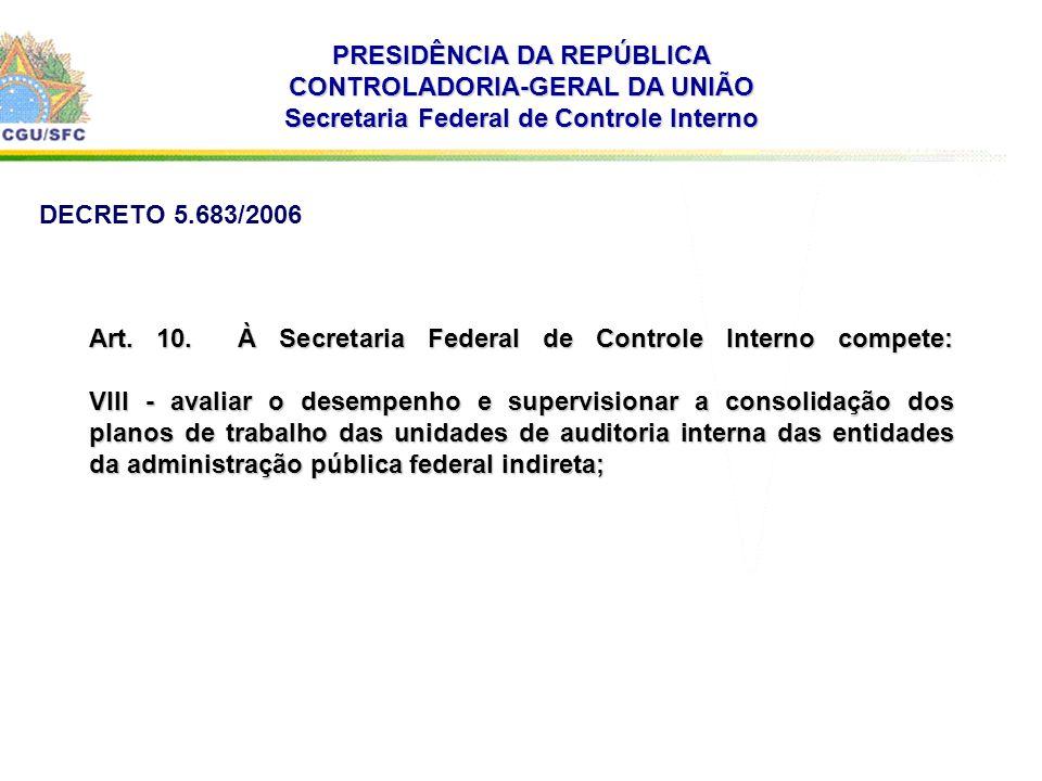 . PRESIDÊNCIA DA REPÚBLICA CONTROLADORIA-GERAL DA UNIÃO Secretaria Federal de Controle Interno DECRETO 5.683/2006 Art. 10. À Secretaria Federal de Con