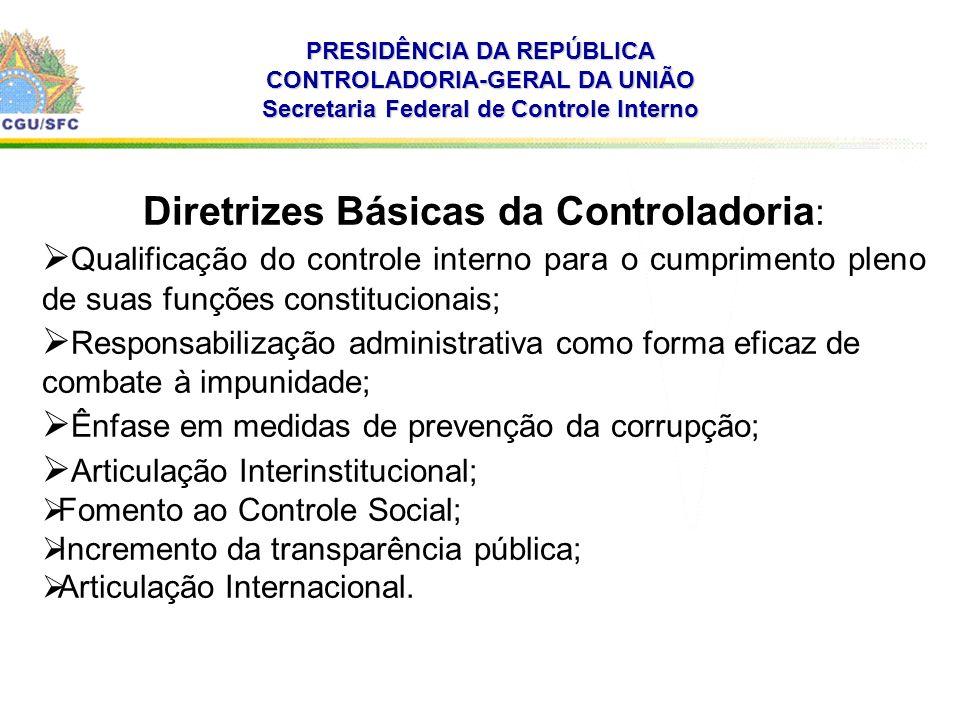 . PRESIDÊNCIA DA REPÚBLICA CONTROLADORIA-GERAL DA UNIÃO Secretaria Federal de Controle Interno Diretrizes Básicas da Controladoria : Qualificação do controle interno para o cumprimento pleno de suas funções constitucionais; Responsabilização administrativa como forma eficaz de combate à impunidade; Ênfase em medidas de prevenção da corrupção; Articulação Interinstitucional; Fomento ao Controle Social; Incremento da transparência pública; Articulação Internacional.