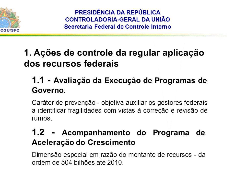 PRESIDÊNCIA DA REPÚBLICA CONTROLADORIA-GERAL DA UNIÃO Secretaria Federal de Controle Interno 1.