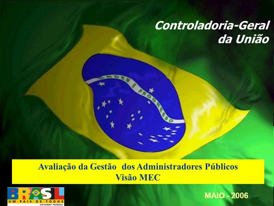 Secretaria Federal de Controle Interno CGU – ÓRGÃO CENTRAL DO SCI DO PODER EXECUTIVO