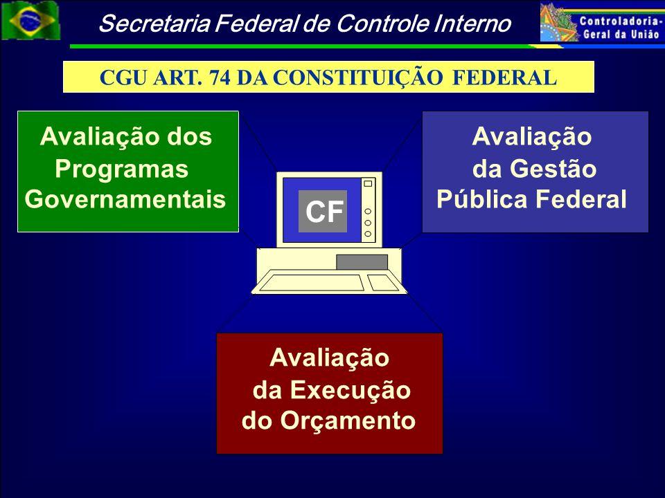 Secretaria Federal de Controle Interno Avaliação dos Programas Governamentais Avaliação da Gestão Pública Federal CF Avaliação da Execução do Orçament