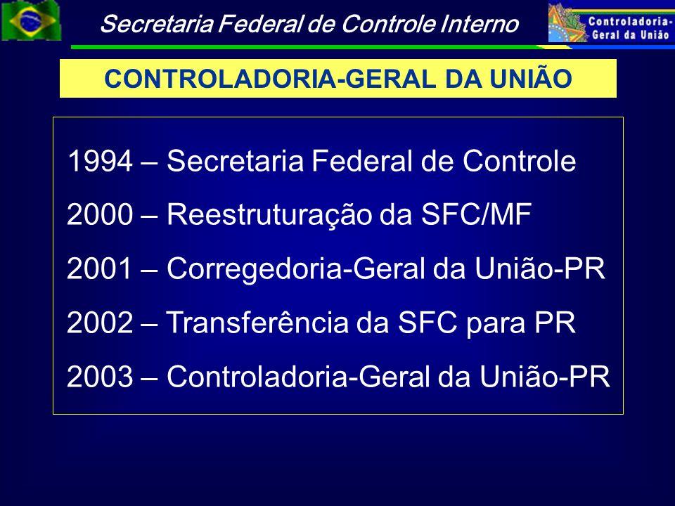Secretaria Federal de Controle Interno CONTROLADORIA-GERAL DA UNIÃO 1994 – Secretaria Federal de Controle 2000 – Reestruturação da SFC/MF 2001 – Corre