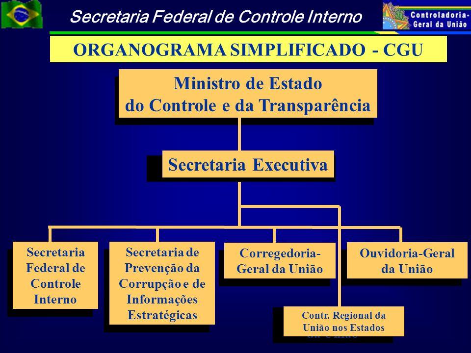 Secretaria Federal de Controle Interno Ouvidoria-Geral da União Ministro de Estado do Controle e da Transparência Secretaria Federal de Controle Inter