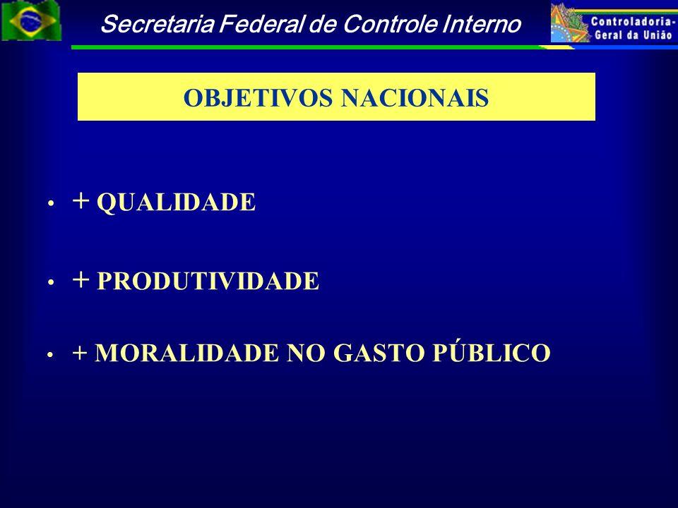 Secretaria Federal de Controle Interno TC/PC DSEDU 2004 * Diretas DF - 10; Indiretas DF - 3; FUNDAJ-PE; C.